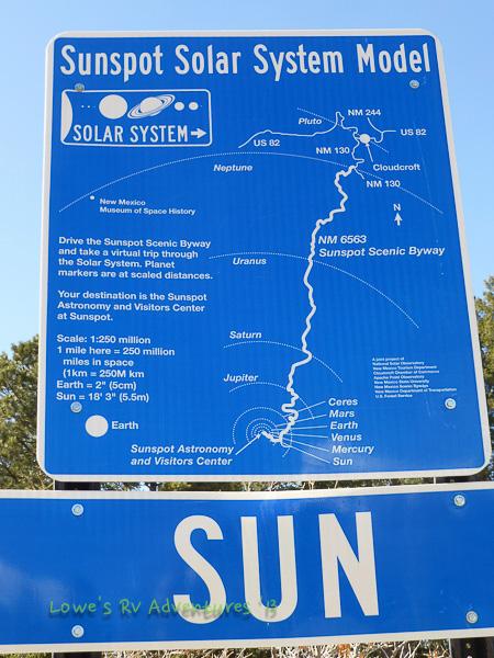 Sunspot Solar System Model
