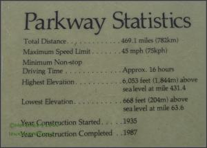 Blue Ridge Parkway Stats
