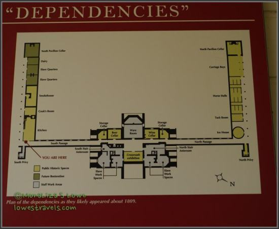 Layout of dependencies
