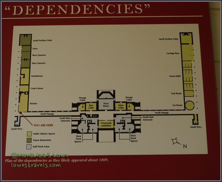 Layout of dependencies