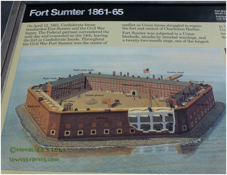 Fort Sumter in 1860