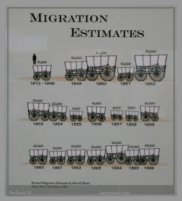 Estimated # of migrants